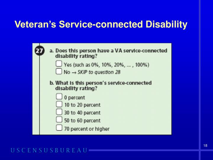 Veteran's Service-connected Disability