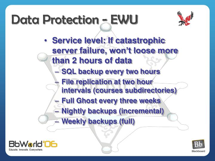 Data Protection - EWU