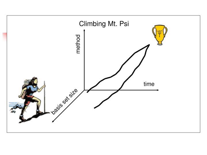 Climbing Mt. Psi