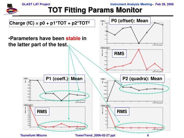 TOT Fitting Params Monitor