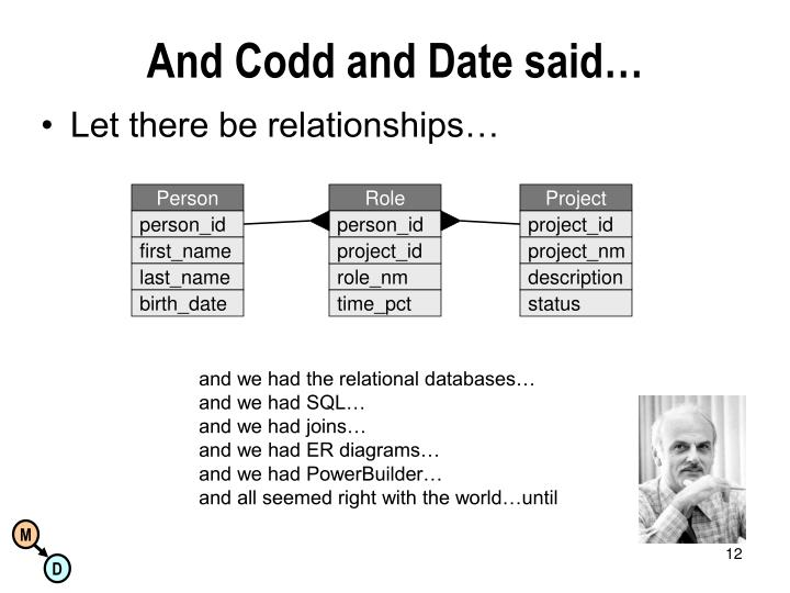 And Codd and Date said…