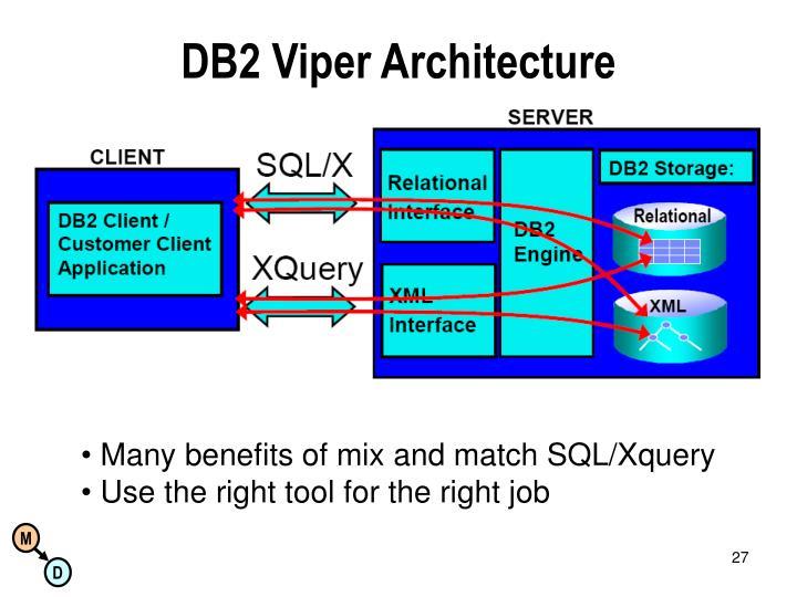 DB2 Viper Architecture
