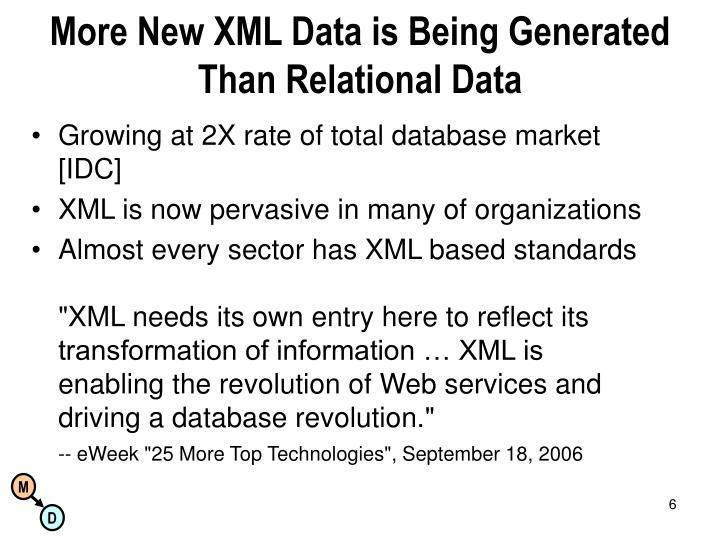 More New XML Data is Being Generated