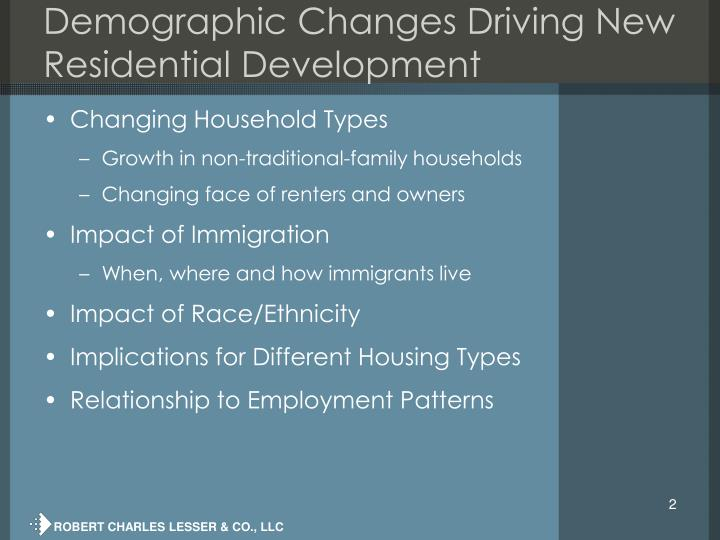 Demographic changes driving new residential development1