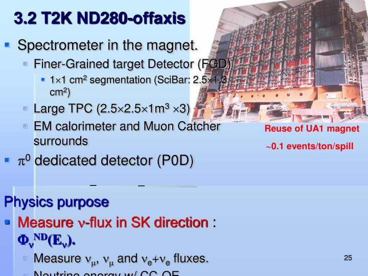 3.2 T2K ND280-offaxis