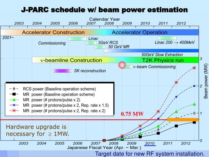 J-PARC schedule w/ beam power estimation