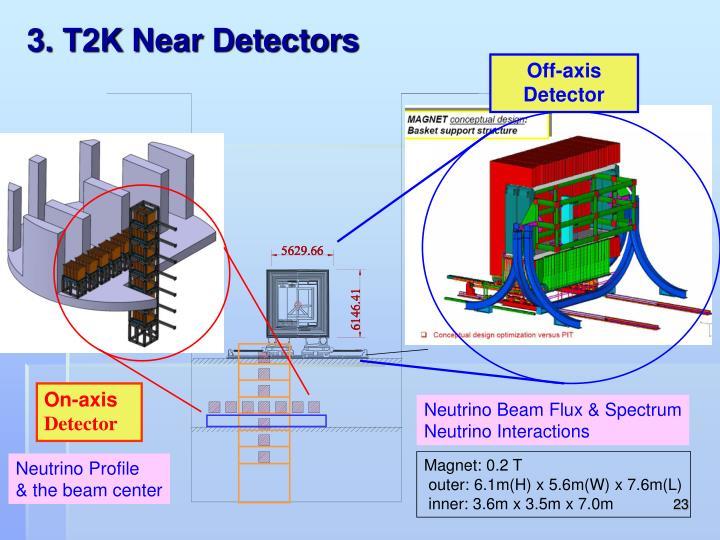 3. T2K Near Detectors