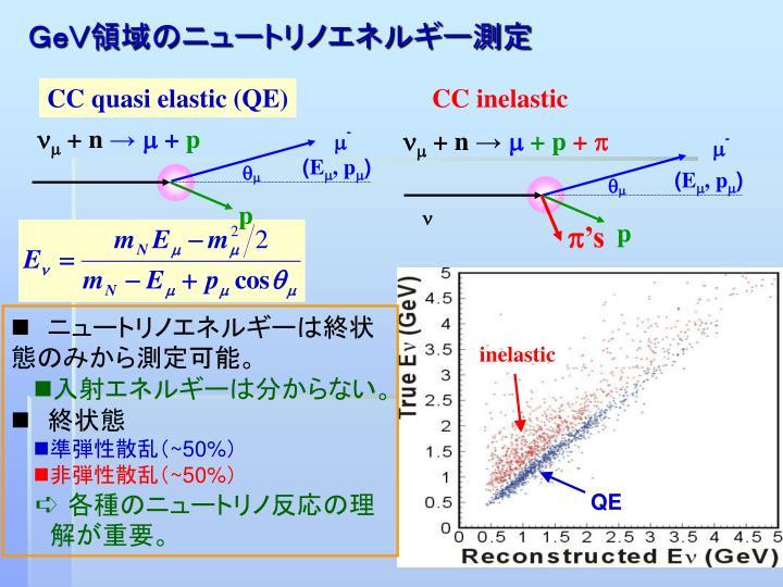 GeV領域のニュートリノエネルギー測定