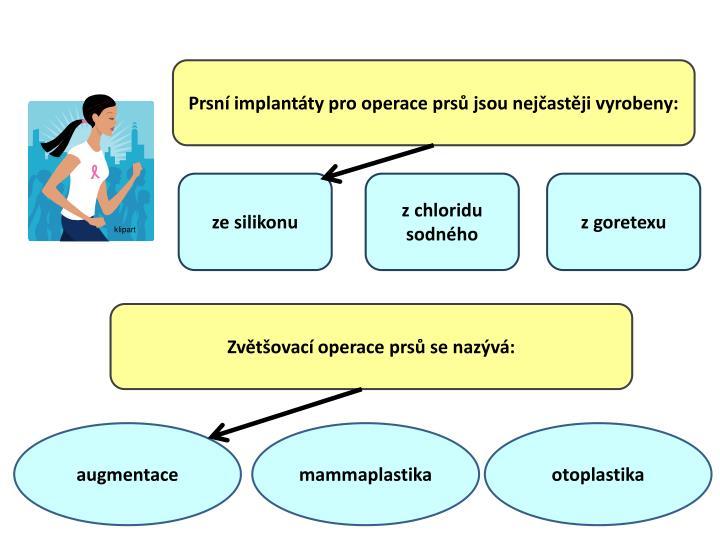 Prsní implantáty pro operace prsů jsou nejčastěji vyrobeny: