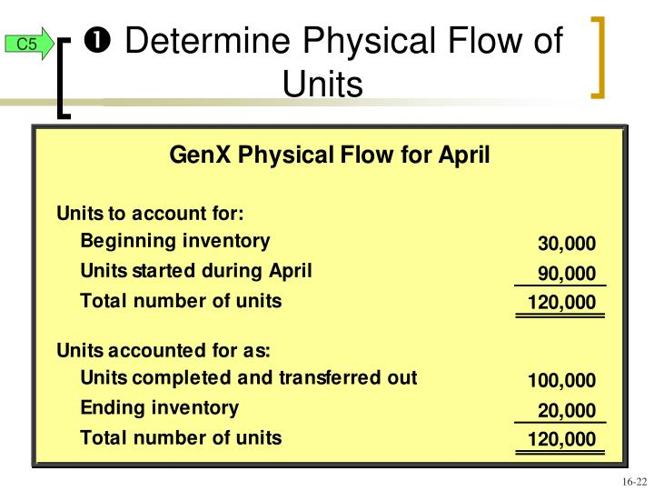 Determine Physical Flow of Units