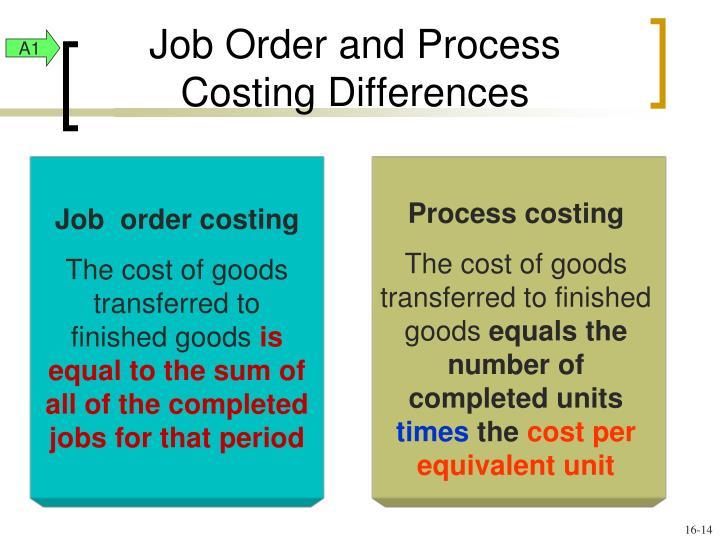 Job Order and Process