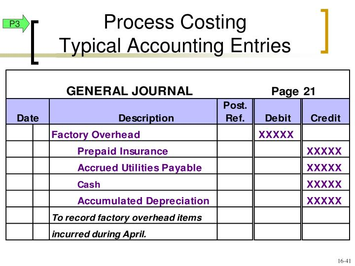 Process Costing
