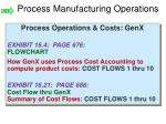 process manufacturing operations3