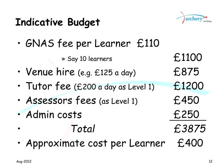 Indicative Budget