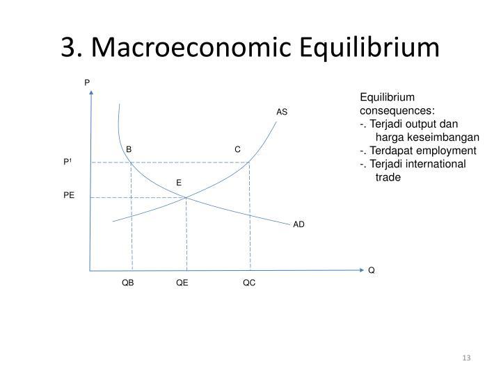 3. Macroeconomic Equilibrium