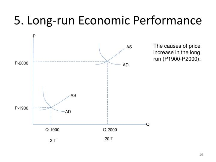 5. Long-run Economic Performance