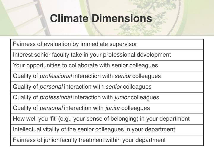 Climate Dimensions