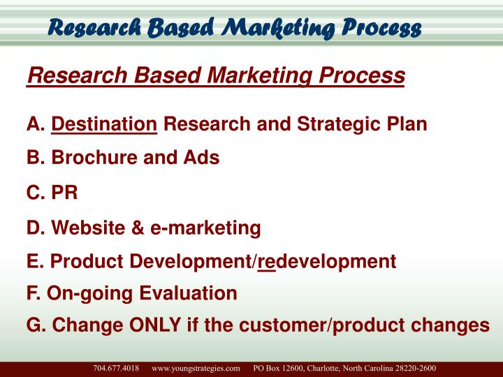 Research Based Marketing Process