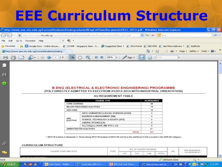 EEE Curriculum
