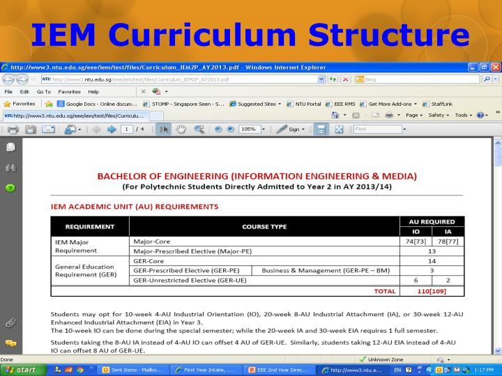 IEM Curriculum
