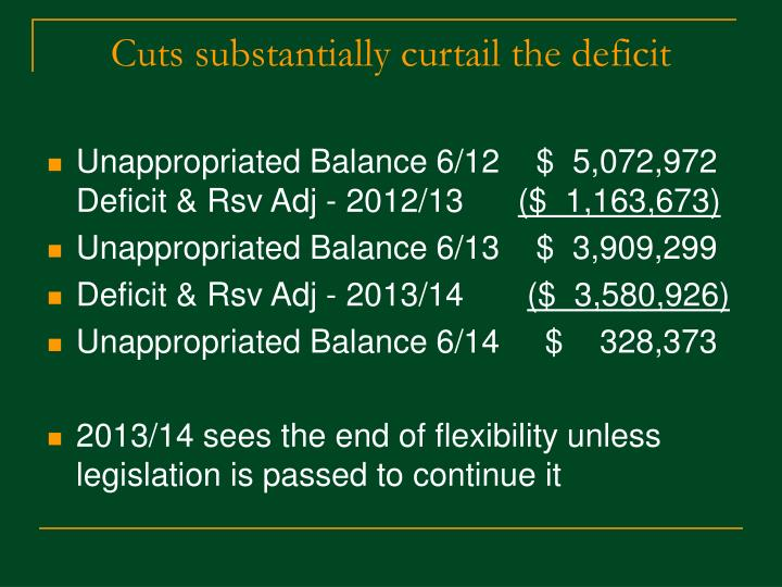 Cuts substantially curtail the deficit