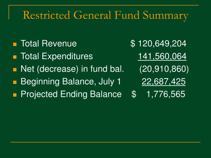Restricted General Fund Summary