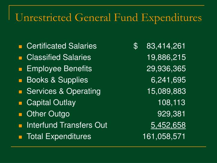 Unrestricted General Fund Expenditures