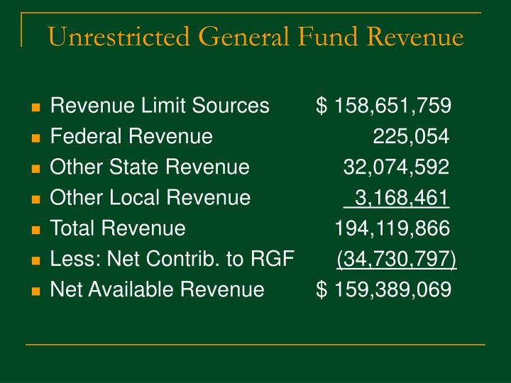 Unrestricted General Fund Revenue