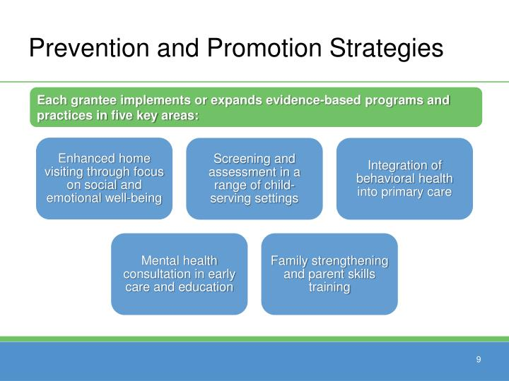 Prevention and Promotion Strategies