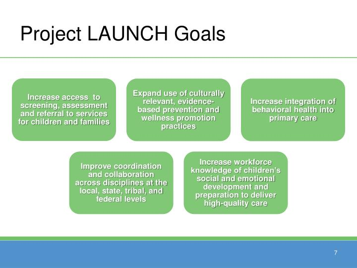 Project LAUNCH Goals