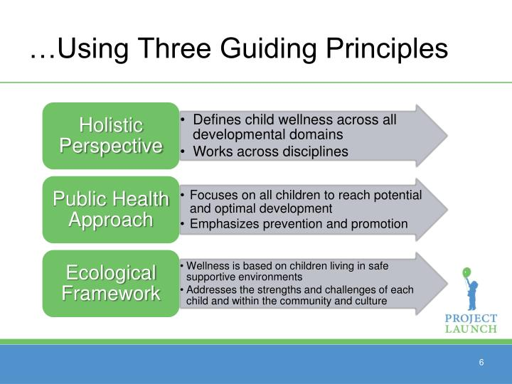 …Using Three Guiding Principles