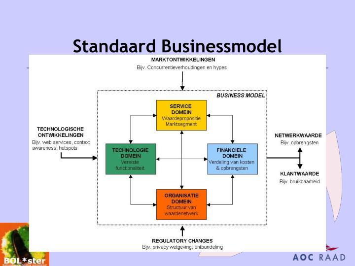 Standaard Businessmodel