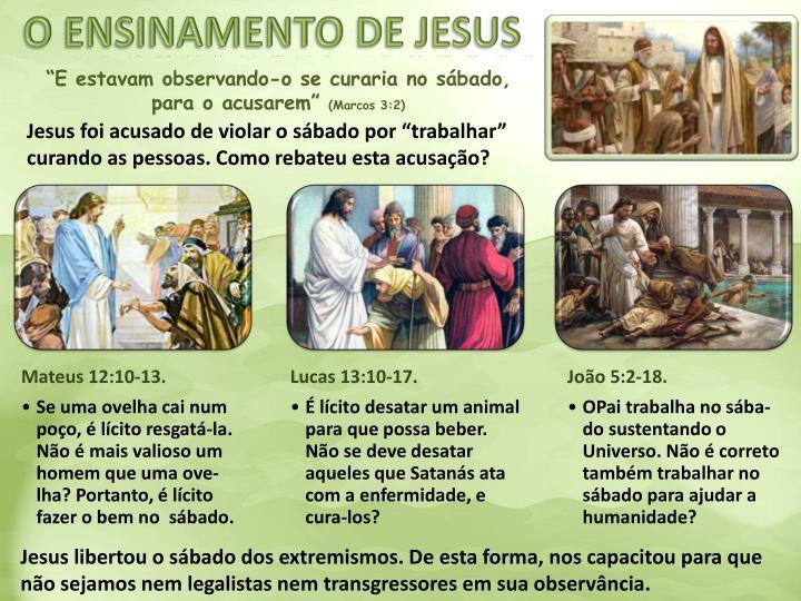 O ENSINAMENTO DE JESUS