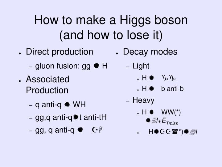 Decay modes