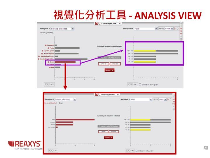 視覺化分析工具