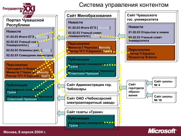 Сайт ОАО «Чебоксарский электроаппаратный завод»