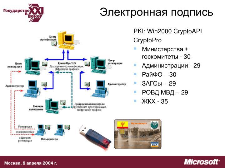 PKI: Win2000 CryptoAPI