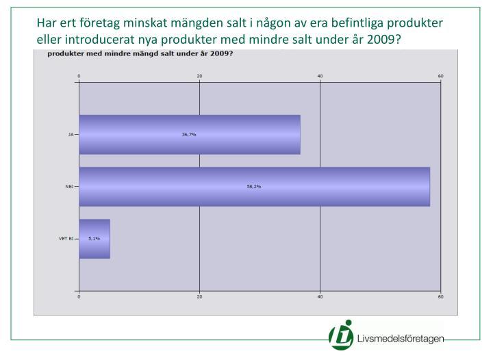Har ert företag minskat mängden salt i någon av era befintliga produkter eller introducerat nya produkter med mindre salt under år 2009?