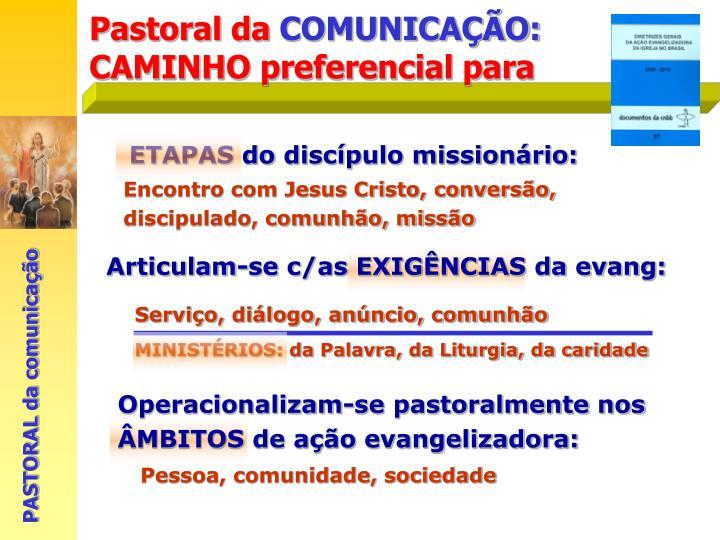 MINISTÉRIOS: da Palavra, da Liturgia, da caridade