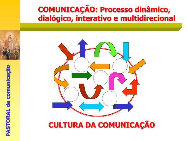 COMUNICAÇÃO: Processo dinâmico, dialógico, interativo e multidirecional