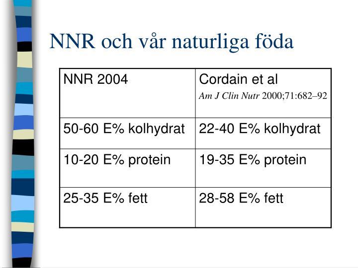 NNR och vår naturliga föda