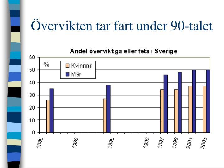 Övervikten tar fart under 90-talet