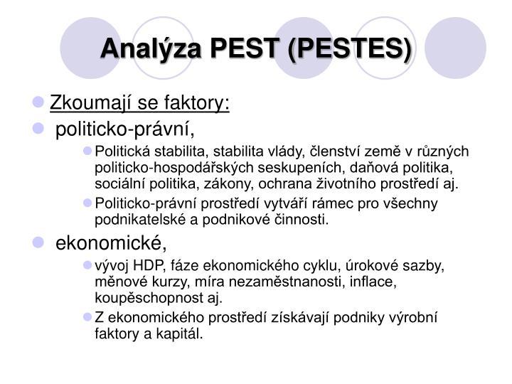 Analýza PEST (PESTES)