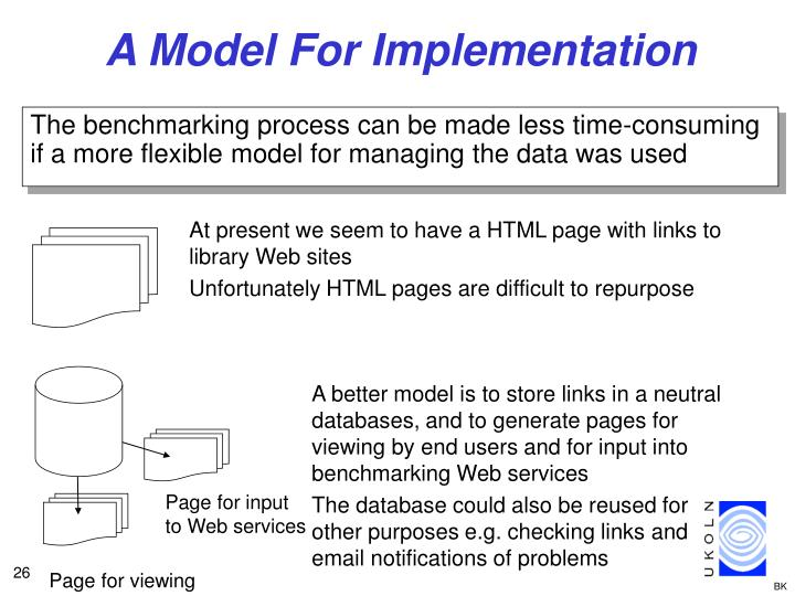 A Model For Implementation
