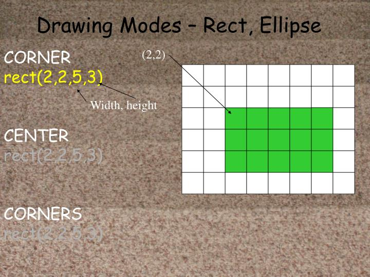 Drawing Modes – Rect, Ellipse