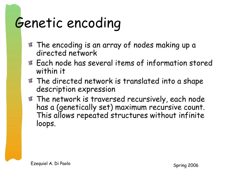 Genetic encoding