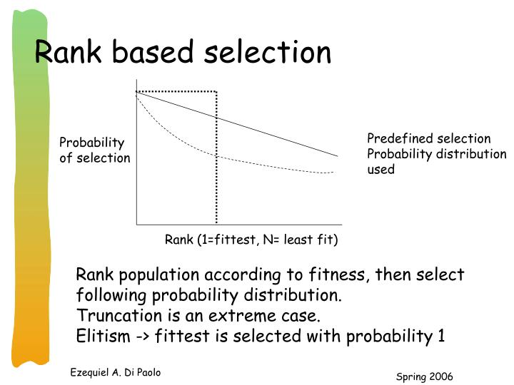 Rank based selection
