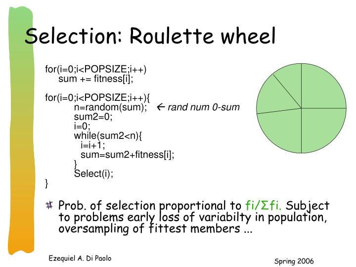 Selection: Roulette wheel
