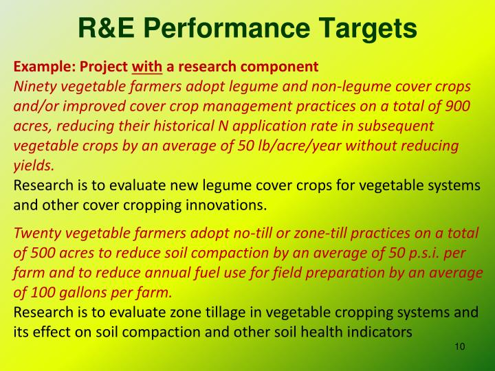 R&E Performance Targets