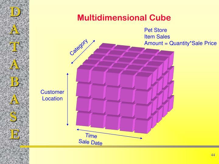 Multidimensional Cube